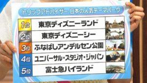ふなばしアンデルセン公園 アクセス 子連れ 料金情報等を紹介 とくダネ!