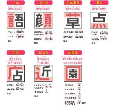 小学生で習う漢字一覧 小学1年生 漢字から 小学6年生 漢字まで  漢字ドリルおすすめや 小学1年生 漢字 書き順や 小学一年生 漢字 アプリのご紹介も 小学一年生 漢字 勉強のコツも伝授します 漢字部首一覧