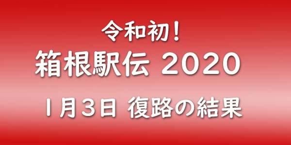 箱根駅伝2020 1月3日 復路 結果・速報