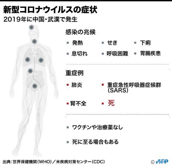 コロナウイルス対策 コロナウイルス日本 コロナウイルスとは コロナウイルスマスク コロナウイルス症状 コロナウイルスワクチン コロナウイルス消毒 コロナウイルス東京 コロナウイルス神奈川 コロナウイルス アルコール消毒 コロナウイルスいつから
