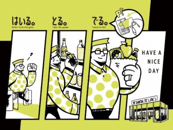 新駅 高輪ゲートウェイ駅 開業日 高輪ゲートウェイ駅 開通 高輪ゲートウェイ 出口 高輪ゲートウェイ 改札 高輪ゲートウェイ ショップ