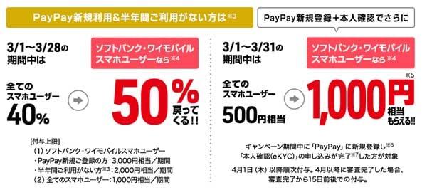 超PayPay祭 ちょうペイペイまつり PayPay(ペイペイ)新規利用で最大50%還元+最大1000円相当もらえる! ペイペイとは PayPay ペイペイ ぺいぺい PayPay店舗 ペイペイ店舗キャッシュレス アップルペイ  ペイペイとは何? アリペイ スマホ決済サービス QR決済 バーコード決済 ペイペイ アプリ ペイペイ 評判 ペイペイ 加盟店 ペイペイ 使える店 ペイペイ スタバ ペイペイ セブン ペイペイ セブンイレブン PayPay スタバ PayPay セブン PayPay セブンイレブン