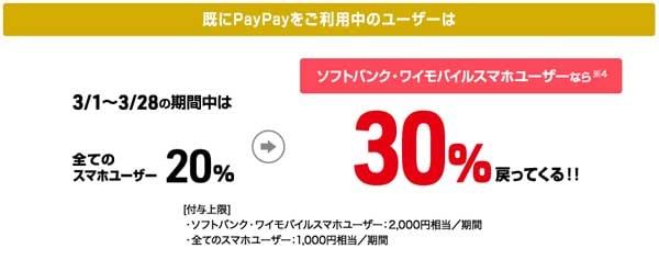 すでにPayPay(ペイペイ)利用中の方は最大30%還元! 超PayPay祭 ちょうペイペイまつり PayPay(ペイペイ)新規利用で最大50%還元+最大1000円相当もらえる! ペイペイとは PayPay ペイペイ ぺいぺい PayPay店舗 ペイペイ店舗キャッシュレス アップルペイ  ペイペイとは何? アリペイ スマホ決済サービス QR決済 バーコード決済 ペイペイ アプリ ペイペイ 評判 ペイペイ 加盟店 ペイペイ 使える店 ペイペイ スタバ ペイペイ セブン ペイペイ セブンイレブン PayPay スタバ PayPay セブン PayPay セブンイレブン